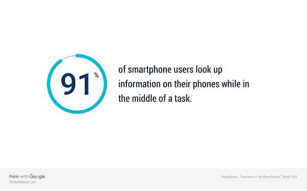 smartphone users searches during task 2015