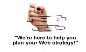 Sales cadence MeanIT Web Strategy