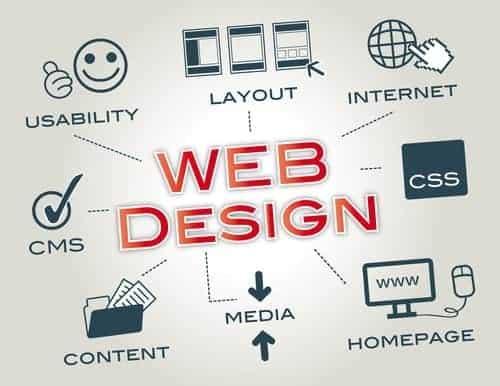 Optimising-website-SEO